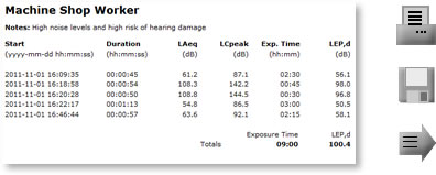 noise measurement reports